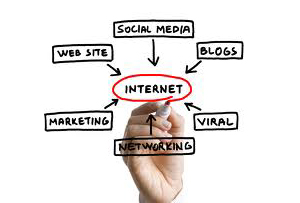 Netdiz - Web Marketing Strategies